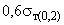 СП 63.13330.2012 Бетонные и железобетонные конструкции. Основные положения. Актуализированная редакция СНиП 52-01-2003 (с Изменениями N 1, 2, 3)