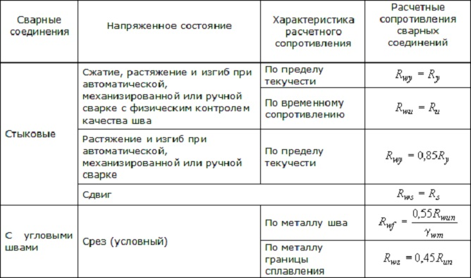 https://prof-il.ru/images/%d1%81%d0%b2%d0%b0%d1%80%d0%bd%d1%8b%d0%b5_%d1%81%d0%be%d0%b5%d0%b4%d0%b8%d0%bd%d0%b5%d0%bd%d0%b8%d1%8f_1.jpg?crc=3951536723