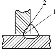 СП 16.13330.2011 Стальные конструкции. Актуализированная редакция СНиП II-23-81* (с Изменением N 1)